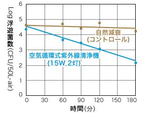 compact_graph